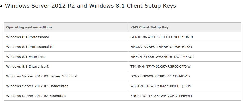 KMS client setup