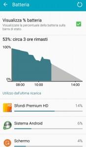 android app che consumano batteria, android bloccare pubblicità